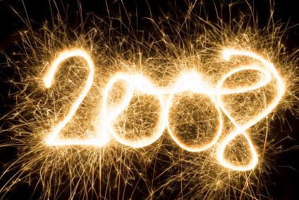 2008 blog posts